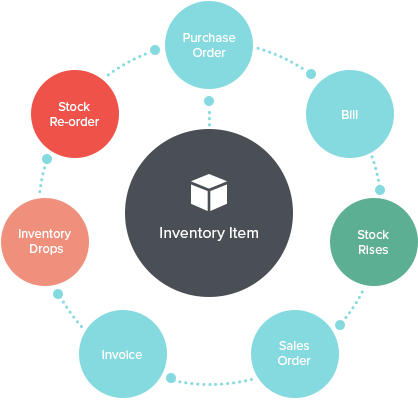 inventory-Software-Graphic